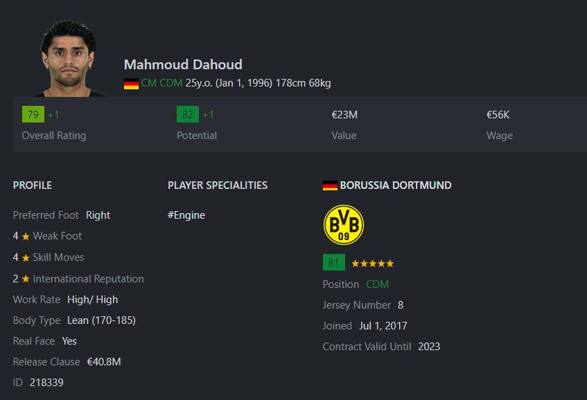 [Partie MF Fifa] Une nouvelle chance au BVB: Espoir ou Désespoir? Dahoud10