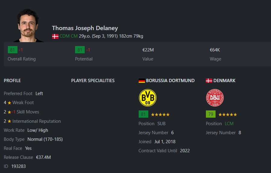 [Partie MF Fifa] Une nouvelle chance au BVB: Espoir ou Désespoir? Delane10