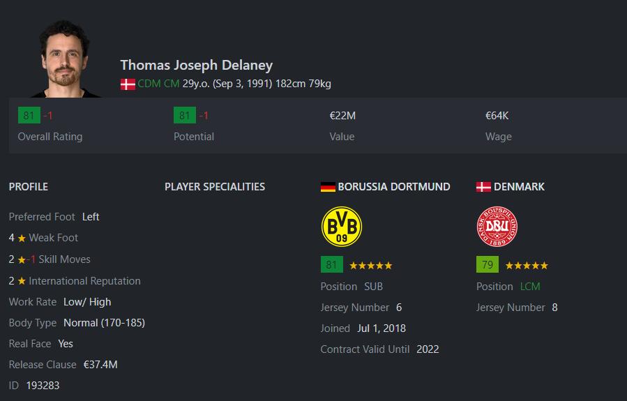 [Partie MF Fifa] Une nouvelle chance au BVB: Espoir ou Désespoir? Delane11