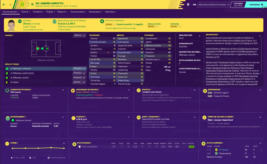 Départ FC Nantes Girott11