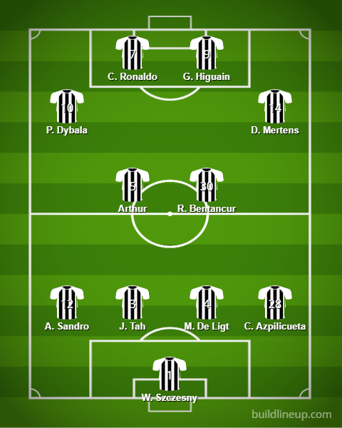 Composition J5 avant Vendredi 22/01 12H00 Juvent21