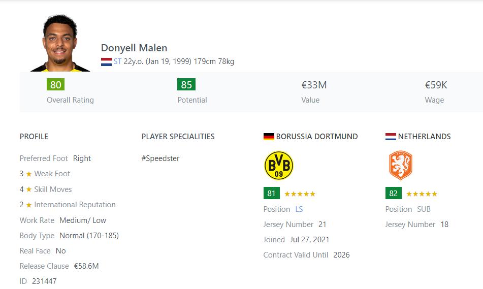 [Partie MF Fifa] Une nouvelle chance au BVB: Espoir ou Désespoir? Malen10