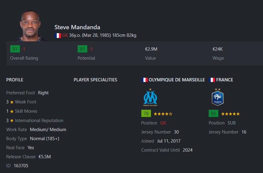 [Partie MF Fifa] Une nouvelle chance au BVB: Espoir ou Désespoir? Mandan11