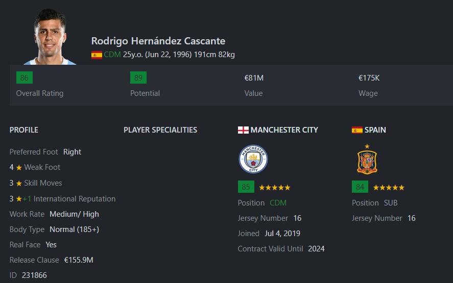 [Partie MF Fifa] Une nouvelle chance au BVB: Espoir ou Désespoir? Rodri10