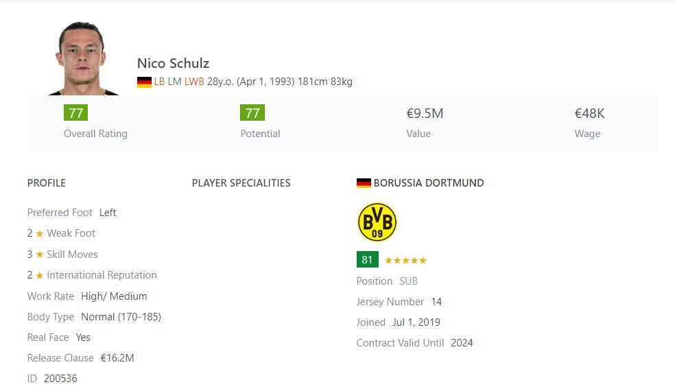 [Partie MF Fifa] Une nouvelle chance au BVB: Espoir ou Désespoir? Schulz10