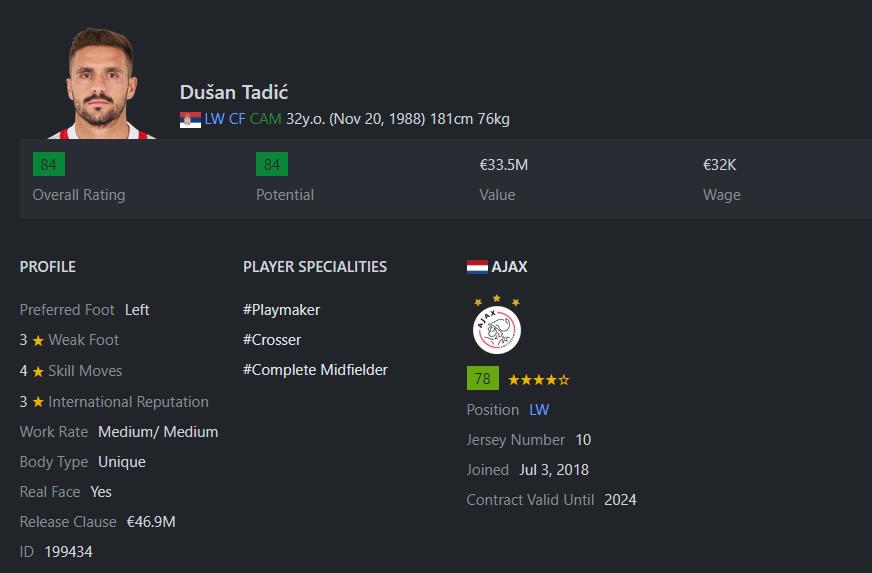 [Partie MF Fifa] Une nouvelle chance au BVB: Espoir ou Désespoir? Tadic10