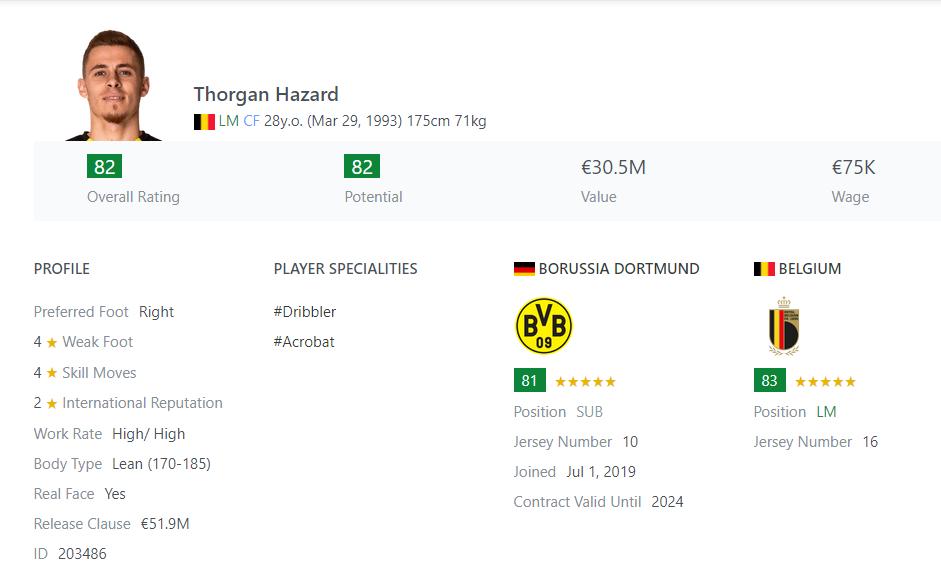 [Partie MF Fifa] Une nouvelle chance au BVB: Espoir ou Désespoir? Thorga11