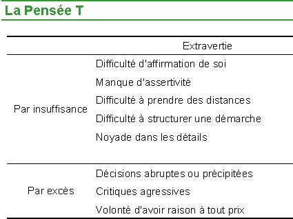 INFP et son ombre Screen15