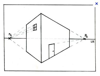 """""""Dessin pour les Nuls""""  N°1 Notions de base, une perspective cavalière  Captur16"""
