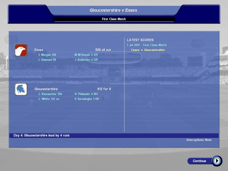 Tourney 2-- Points Table and Results for FC games Sailko11