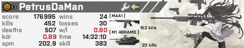 more cars=better server=more RP  Petrus17