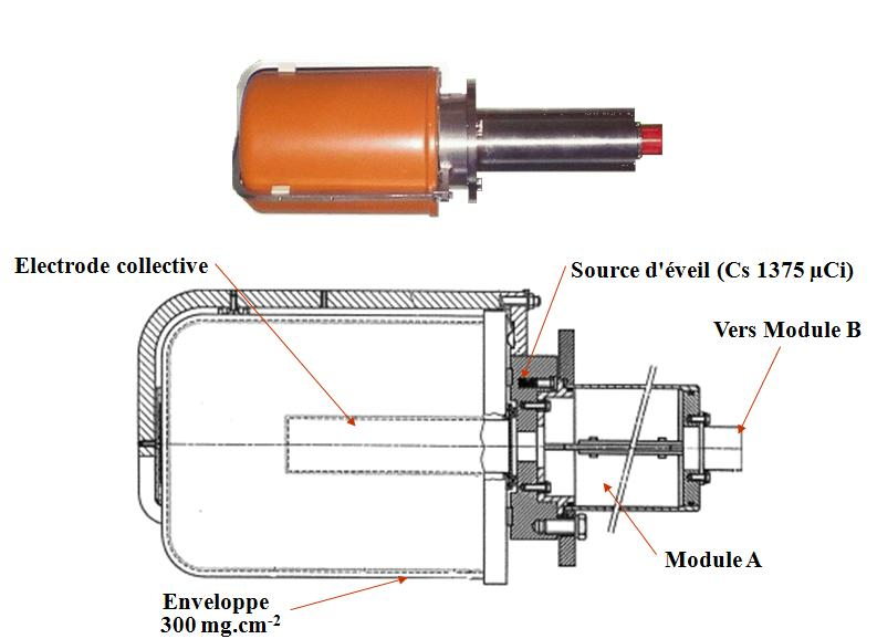 Recherche radiamètre pour électrons + X Cet10