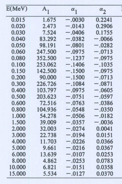 Utilitaires de calcul : DOSIMEX - Page 2 Coeff_11