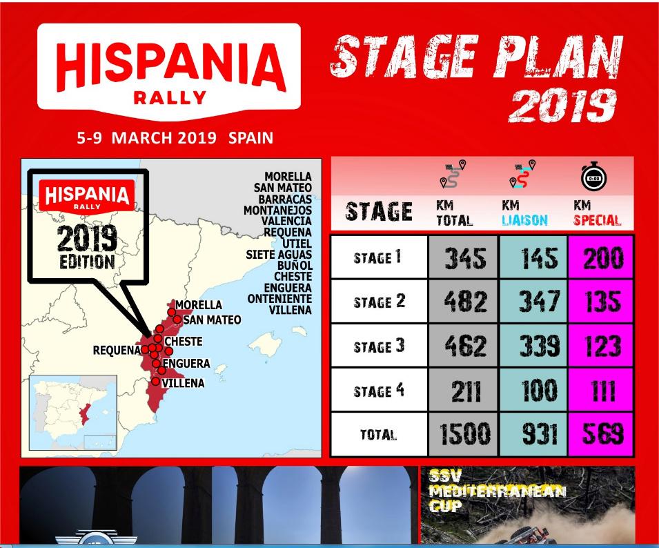 Hispania Rally : Rally Raid en Espagne du 5 au 9 mars 2019 - Page 2 Captur10