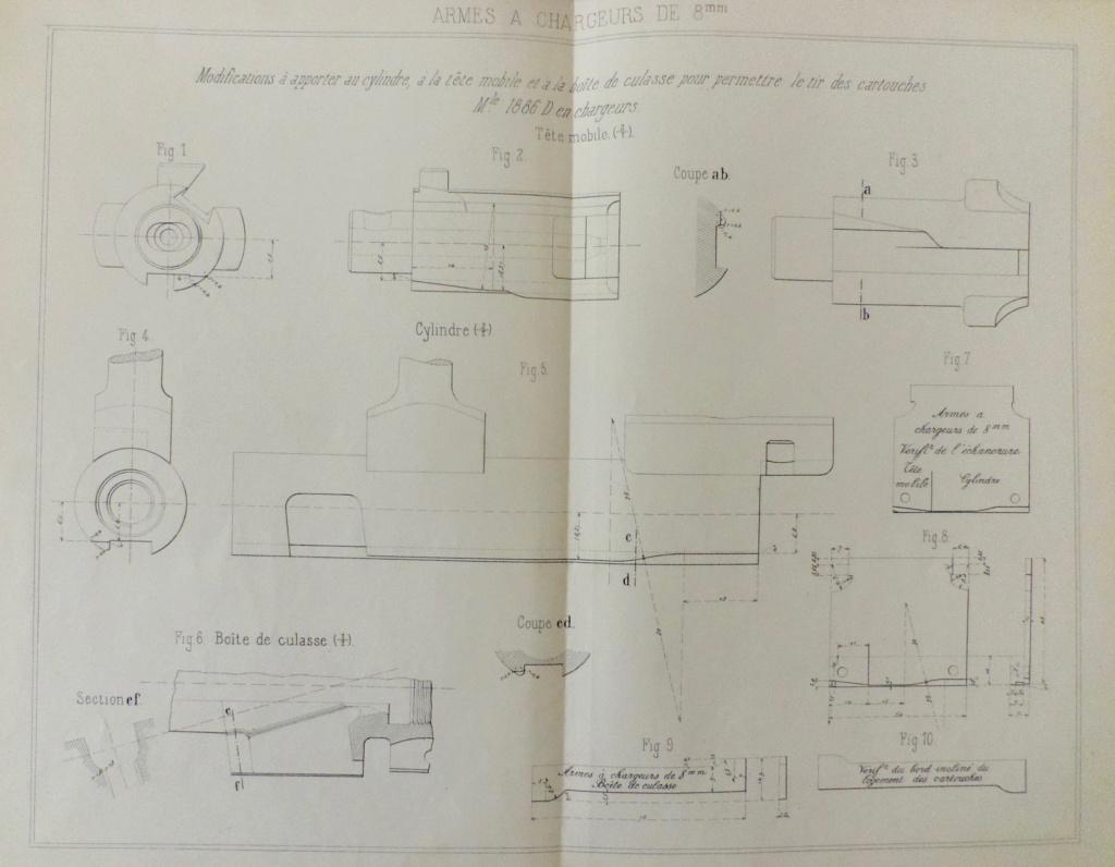 Mousquetons en 1925 (points de détail) - Page 2 Imgp3315