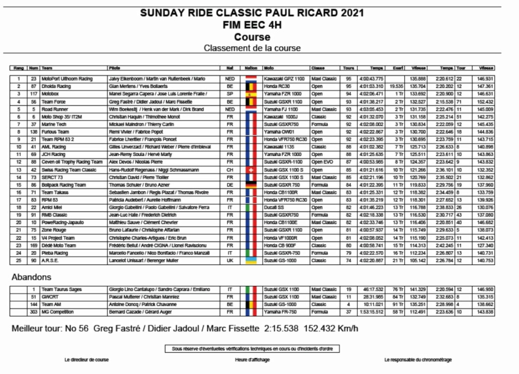 Suzuki 7/11R88 endurance - Page 5 Classe13