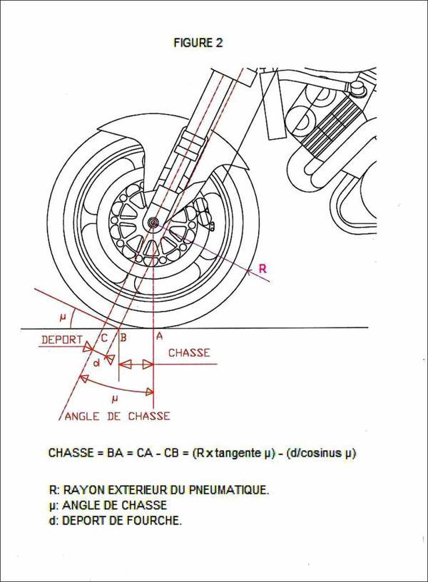 Monocylindre Honda piste 85 Tzolzo10
