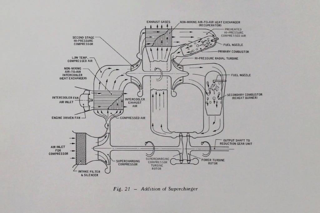 Ford Turbine-Powered Semi-Truck 'Big Red' - 1964 Messag14