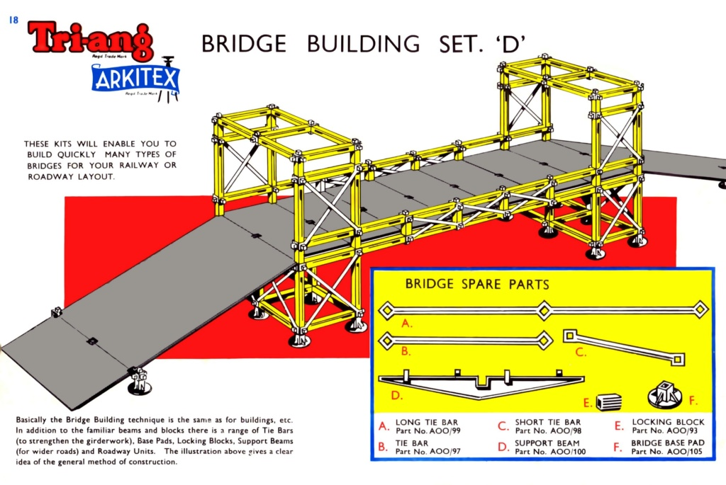 ARKITEX - Triang - Jeu de constructions Page_110