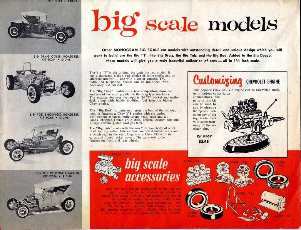 Big Deuce Monogram 1/8 scale Scree146