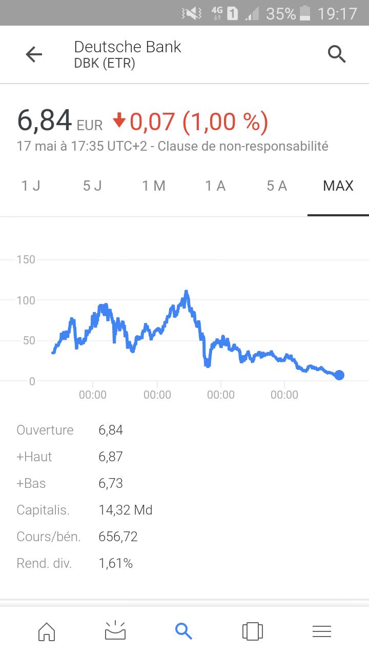 Cette banque qui pourrait déclencher une nouvelle crise financière mondiale Scree165
