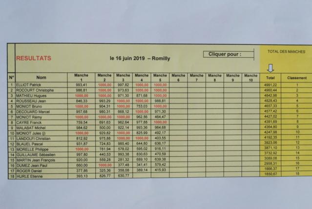 FF2000 le 16 juin à Romilly sur seine (10) Dsc_0010