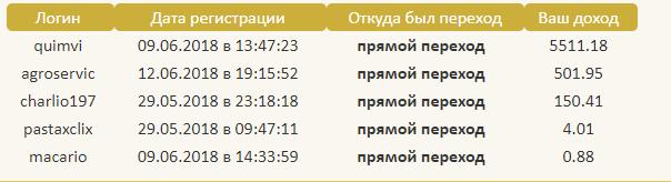 [CERRADA] BIZONINVEST (2 temp) - Bizoninvest.com - REF 80% - Sin inversion - Pago minimo 1 rublo - Varios pagos recibidos - Página 2 0114
