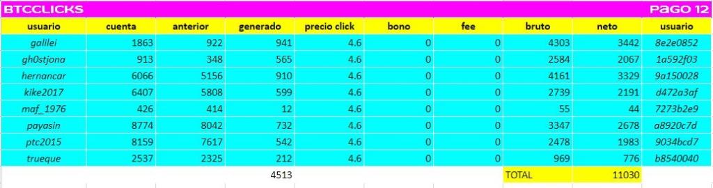 [PAGANDO] BTCCLICKS (OFERTA 2) - PTC - Refback 80% - Rec. pago 16 - Página 5 0124