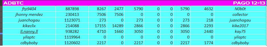 [PAGANDO] ADBTC  - SURF - Refback 80% - Rec. pago 18 - Página 8 0156