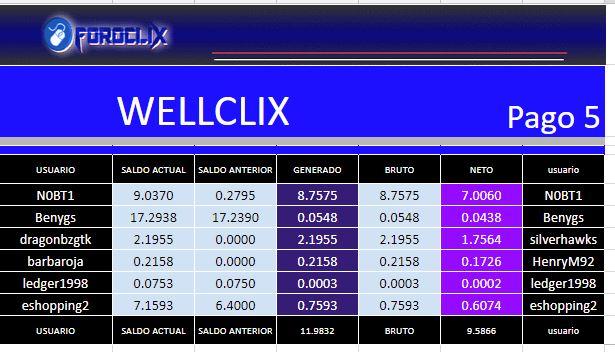 [PAGANDO] WELLCLIX  (Oferta 1) - Standard - Refback 80% - Mínimo 5 Rublos- RECIBIDO PAGO 6 - Página 5 0162