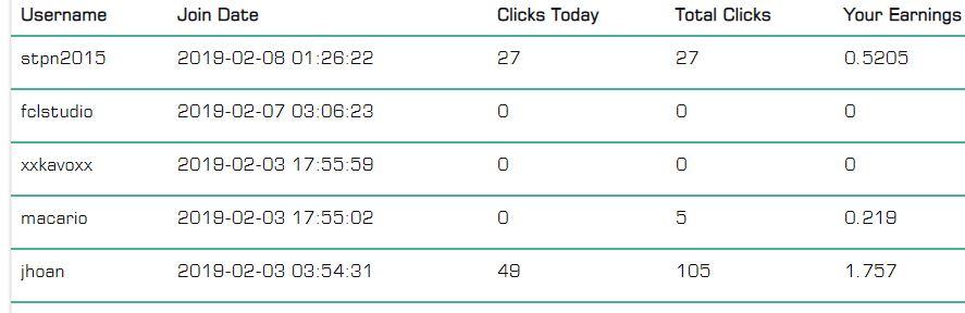 [PAGANDO] DOGEADS - dogeads.top - REF 80% - Similar a adbtc - Rec pago 3 0189