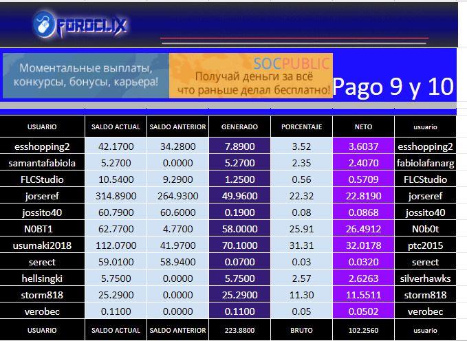[PAGANDO] SOCPUBLIC - Standard - Refback 80% - Mínimo 2 Rublos - Rec. Pago 11 - Página 6 0193