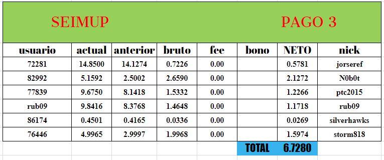 [CERRADA] SEIMUP - Standard - Refback 80% - Mínimo 1 Rublo - Rec pago 3 - Página 4 0316