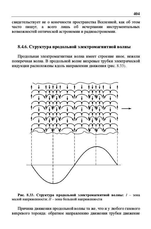 Despre ecuaţiile lui Maxwell - Pagina 9 F_ats-11