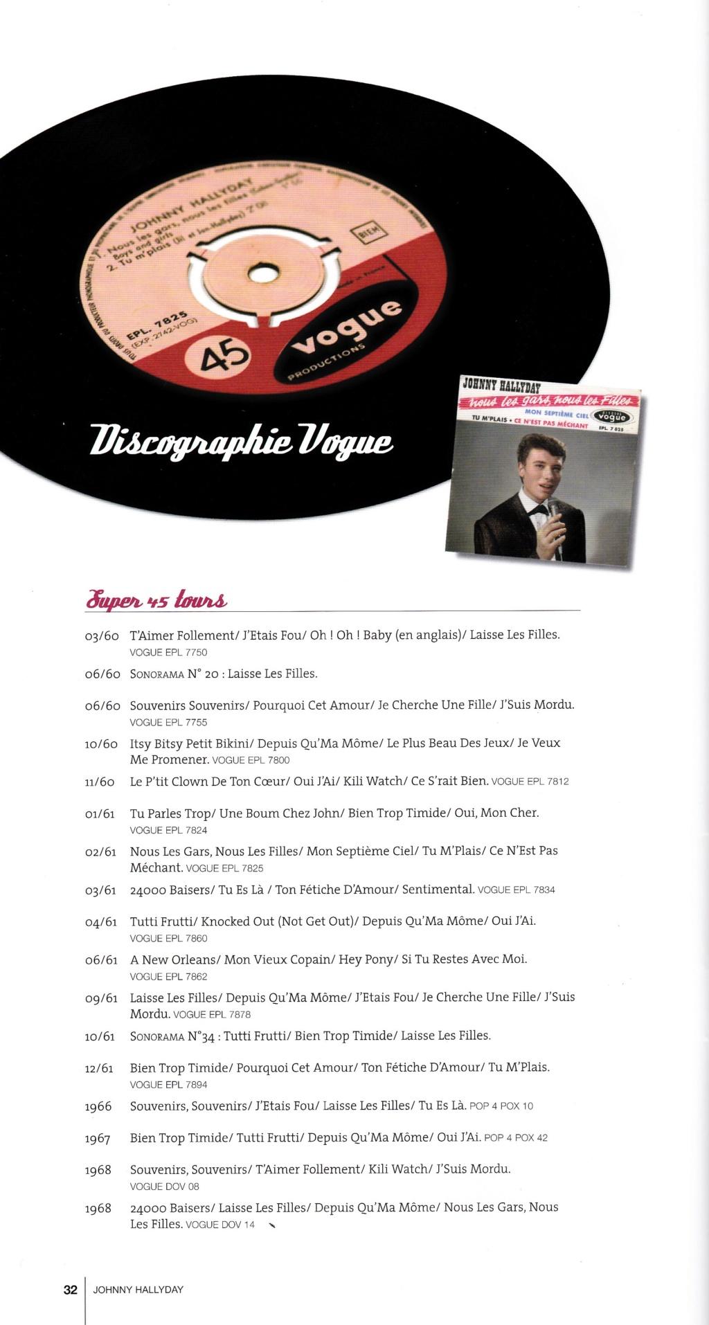 COFFRET 5 CD SOUVENIRS SOUVENIRS 2006_s42