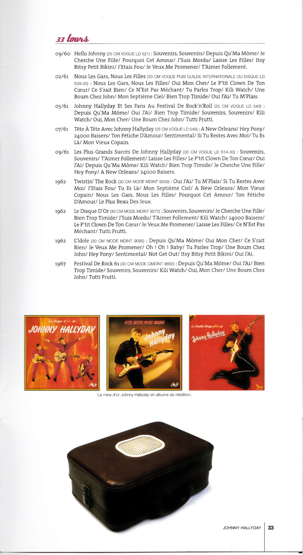 COFFRET 5 CD SOUVENIRS SOUVENIRS 2006_s45