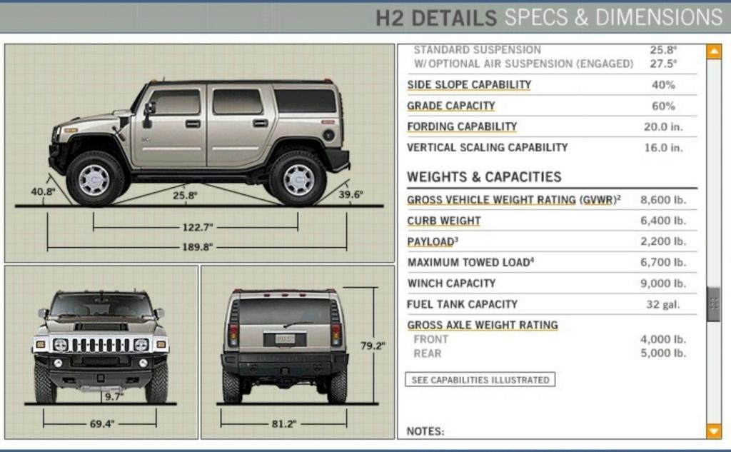 HUMMER H2 DE JOHNNY HALLYDAY ( A partir de 2004 ) Hummer39