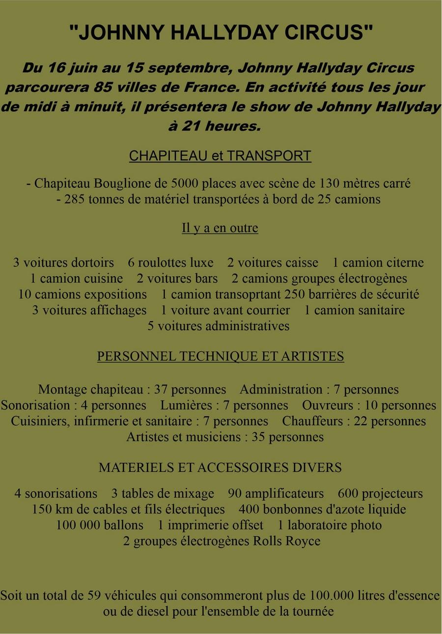 LES CONCERTS DE JOHNNY 'TOURNEE JOHNNY CIRCUS 1972' Transp12
