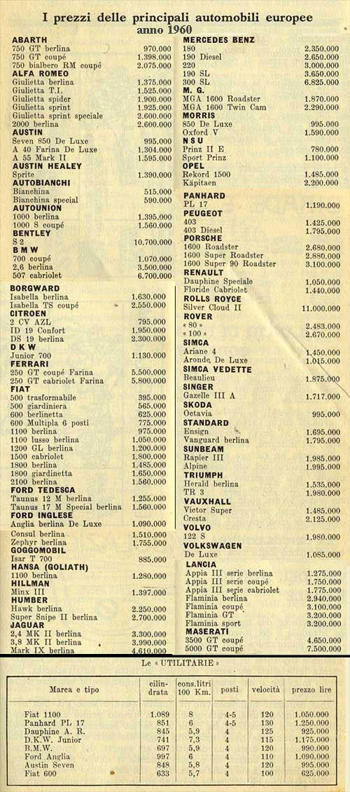 Listino prezzi 1980 Prezzi10