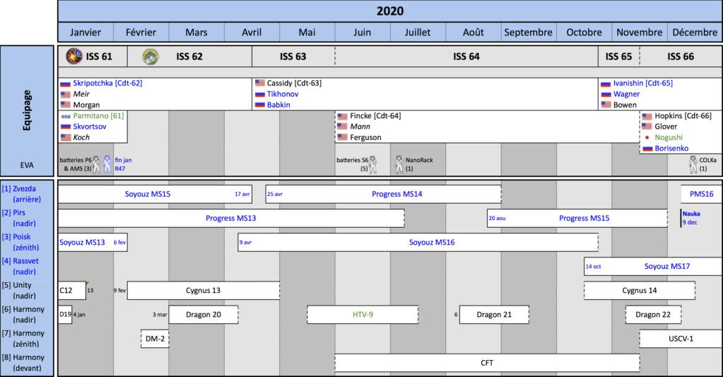 ISS : événements à venir - Page 22 2012