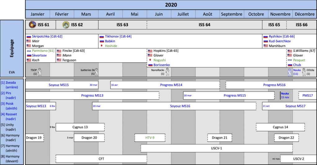 ISS : événements à venir - Page 22 202010