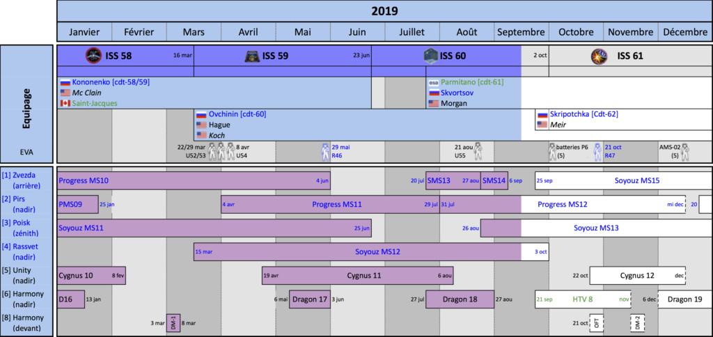 ISS : événements à venir - Page 22 Sans_t10