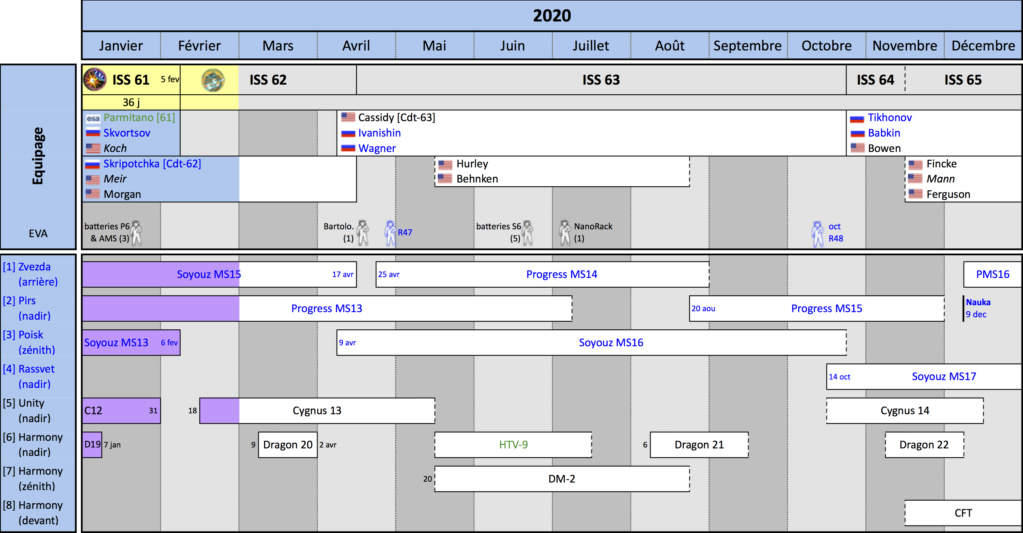 ISS : événements à venir - Page 22 Sans_t12