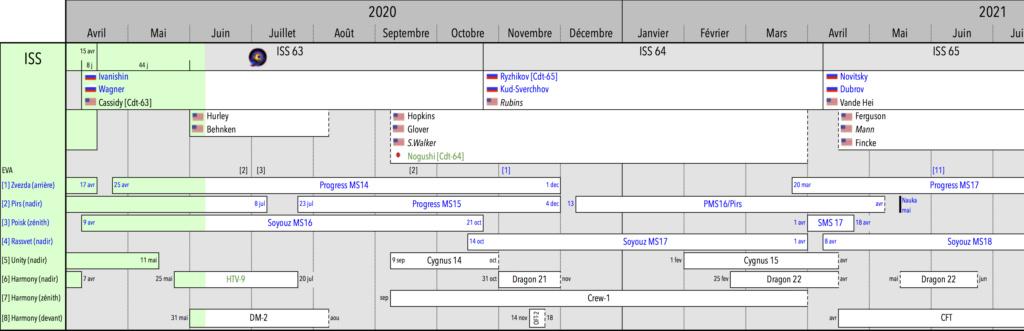 ISS : événements à venir - Page 23 Sans_t15