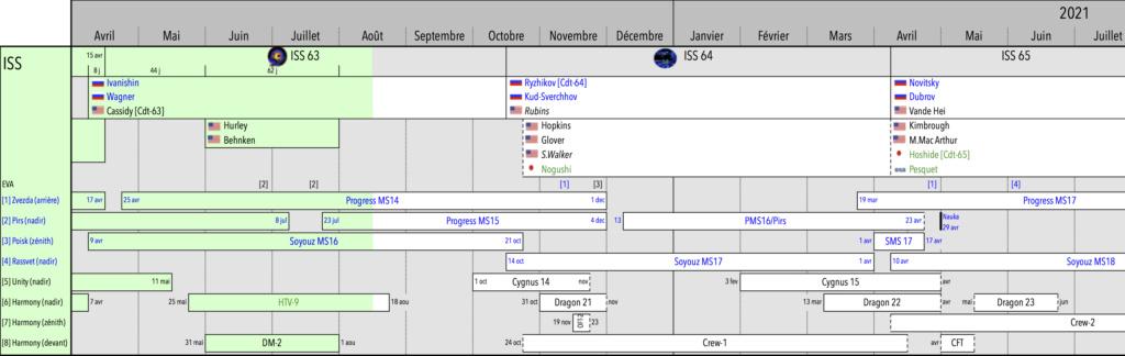 ISS : événements à venir - Page 23 Sans_t21