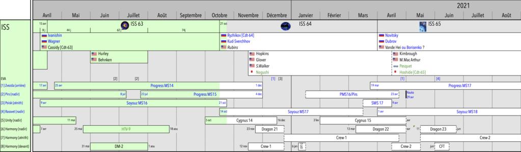 ISS : événements à venir - Page 23 Sans_t22