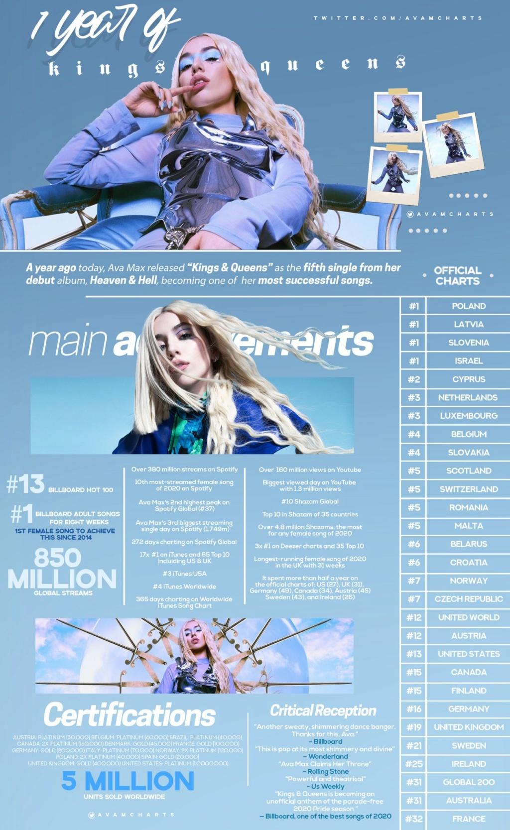"""Ava Max >> álbum """"Heaven & Hell"""" - Página 17 20210311"""