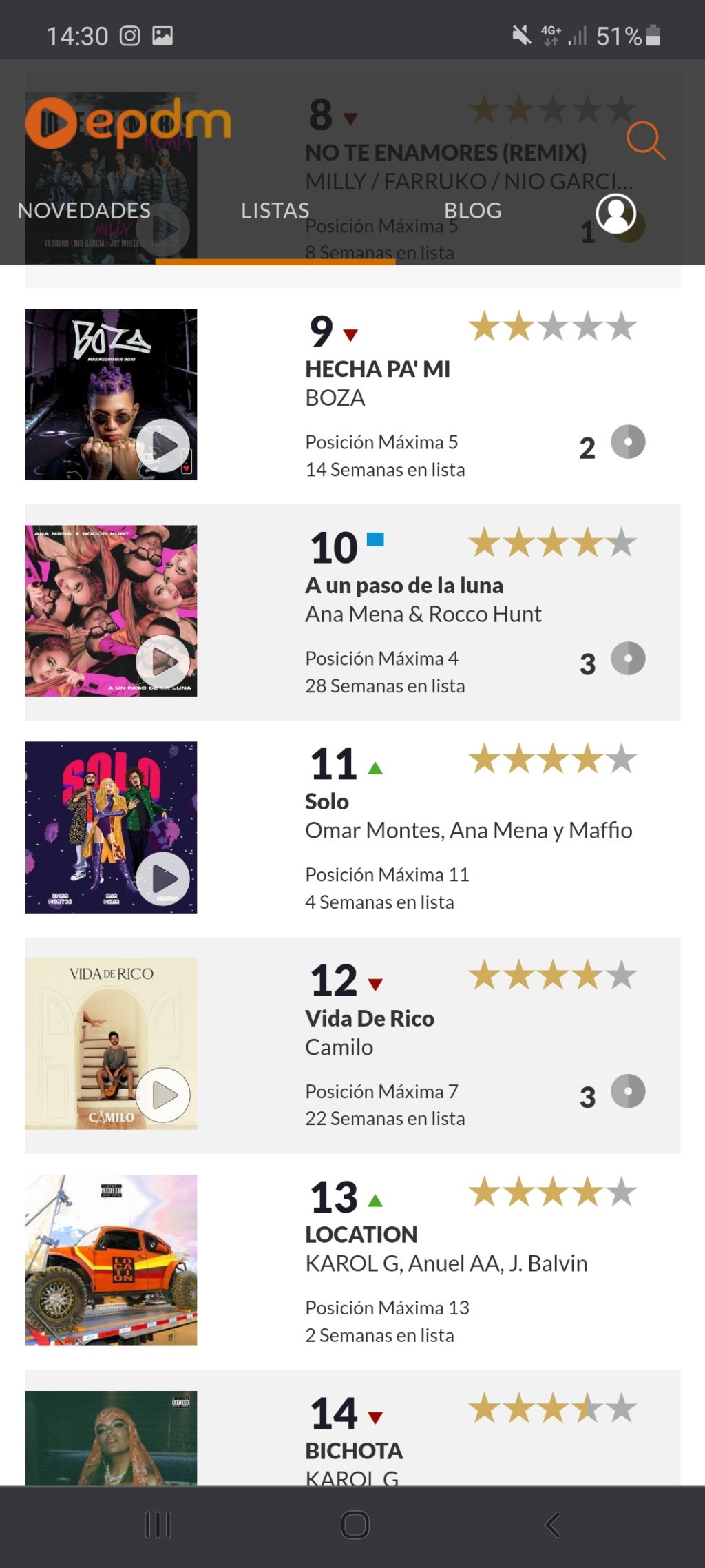 "Ana Mena >> Single ""A un passo dalla luna (Feat. Rocco Hunt)"" - Página 27 Screen24"