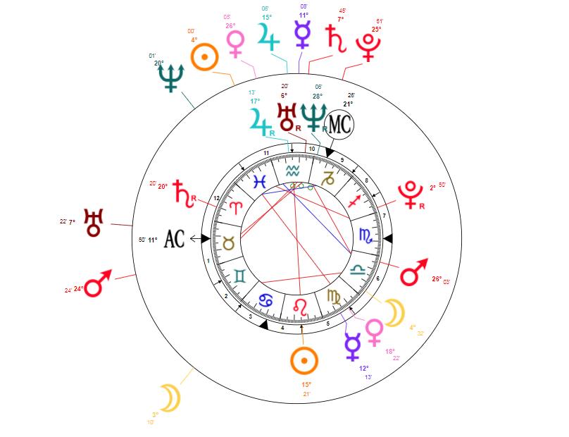 Transit Jupiter et Neptune Kk10