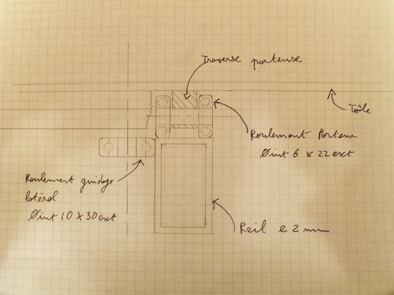 Amélioration(s) d'une LUREM MAXI26 PLUS Dscf1510